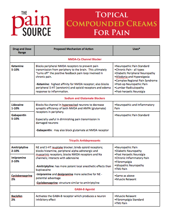 pain management secrets pdf download